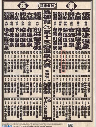 BIGLOBE旅行「みんなで選ぶ温泉大賞」で十勝川温泉が高評価!